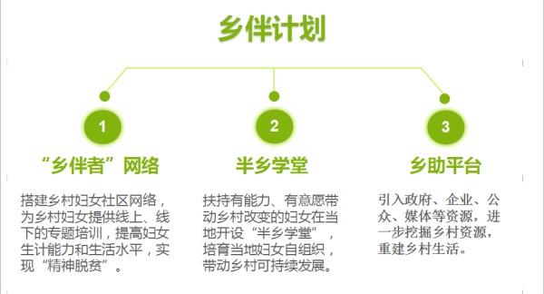 """国际农村妇女日,乡伴计划启动  1500万搭建""""乡伴者网络"""""""